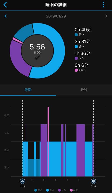 GARMIN fenix5S 睡眠の詳細